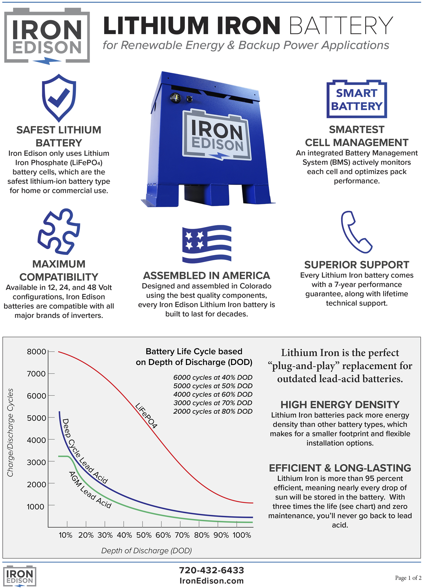 Iron Edison Lithium Iron Data Sheet 2017 v2-2